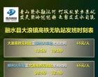 波涛高铁无轨站即将开通,快直达三江南、柳州、集团